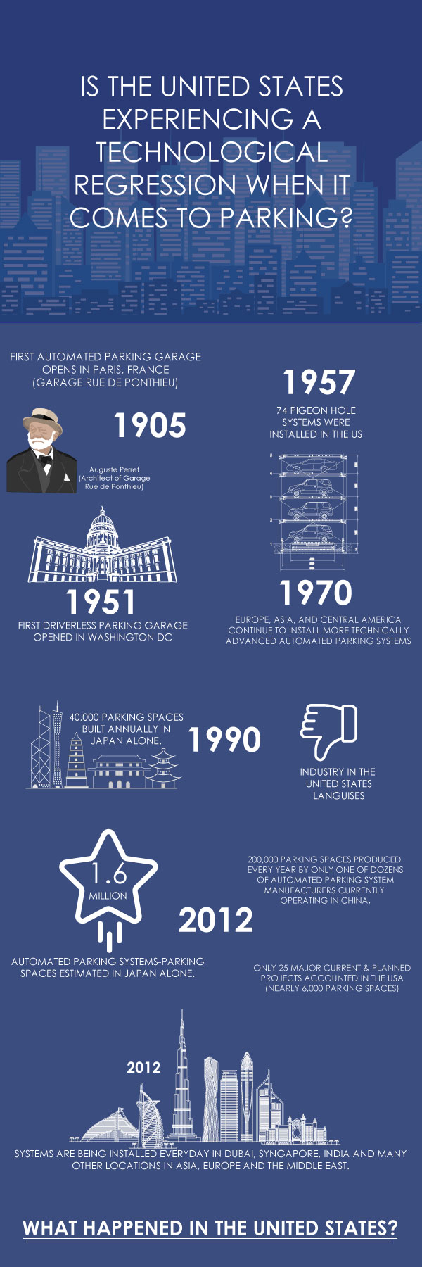 Infographic-Is-The-US-Experiencing-a-Technological-Regression